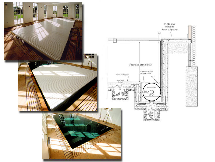 Pool Cover Construction : Swimming pool covers standard automatic and safety