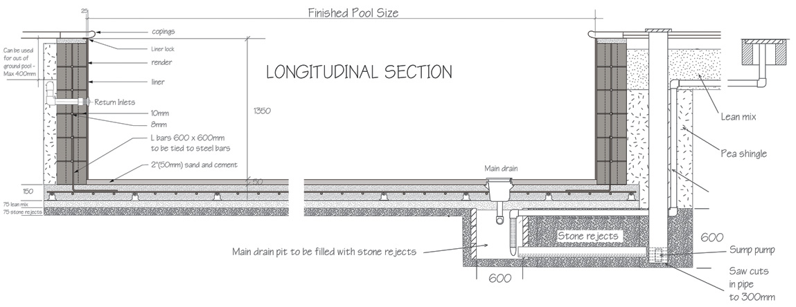 A Block Wall And Vinyl Liner Pool Can Also Be Built Flat Bottomed